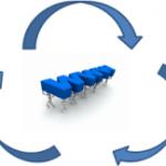 Make Money Online Website Flipping: Part 2