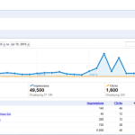 Make Money Using Google's Webmaster Tools