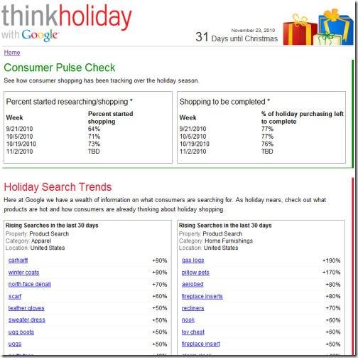 thinkholiday by google