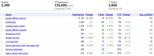 Google Webmaster Tools 2011