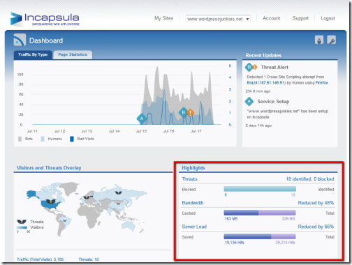 Incapsula Review: Secure And Improve Performance Of Your Online ...