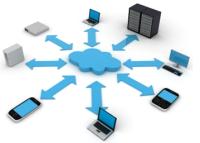 Cloud business software