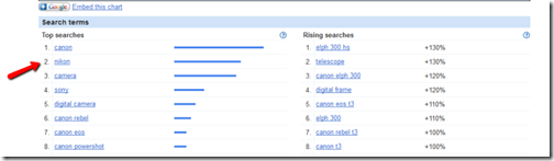 Insights_Product_Search