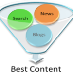 Curate Content for a Well-Balanced Blog