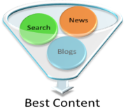 Content Curation: The Next Big Thing?