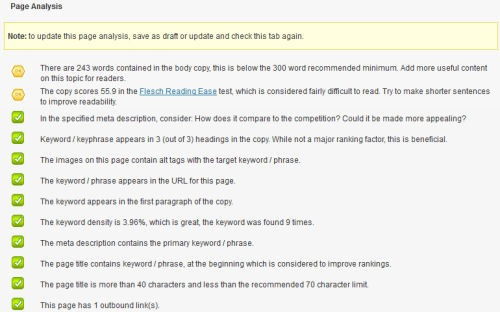 SEO Plugin Yoast Page Analysis