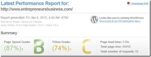 entrepreneurs business site speed