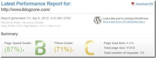 iblogzone site speed