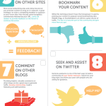 12 Things You Should Do After Writing A Blog Post [infographic]