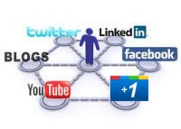 Challenges Small Businesses Face With Social Media