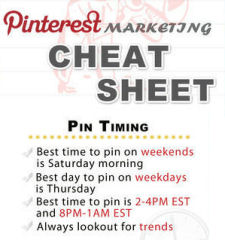 Pinterest timing