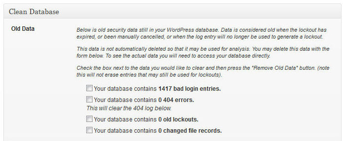 wp security log
