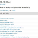The Top 10 Blog Posts Of 2012 and Others