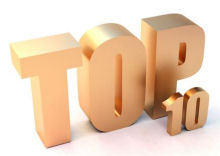 top 10 blog post 2012