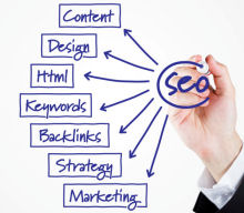 create your seo agency