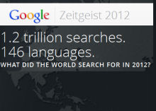 Using Google Zeitgeist To Create Content That Will Rank Better