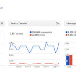 Google Webmaster Tools: Advanced Features to Improve a Site's Ranking and Performance