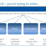 How To Build Authority Online, and Why It Matters For SEO?