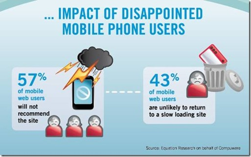 impact mobile users