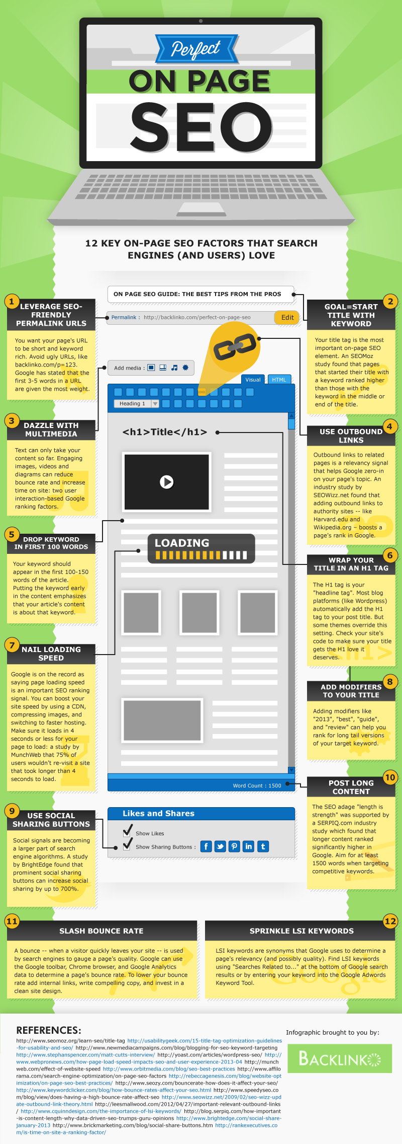 Basic On Page SEO Infographic