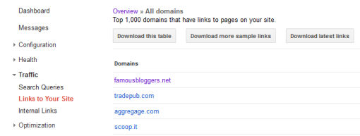 download links from webmaster tools