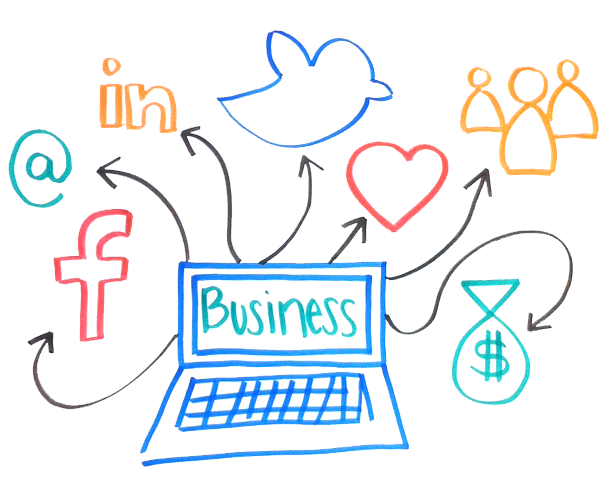 social media is business