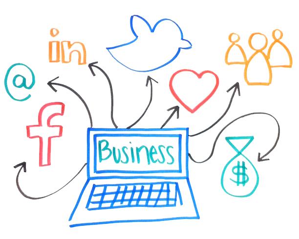 social media is business