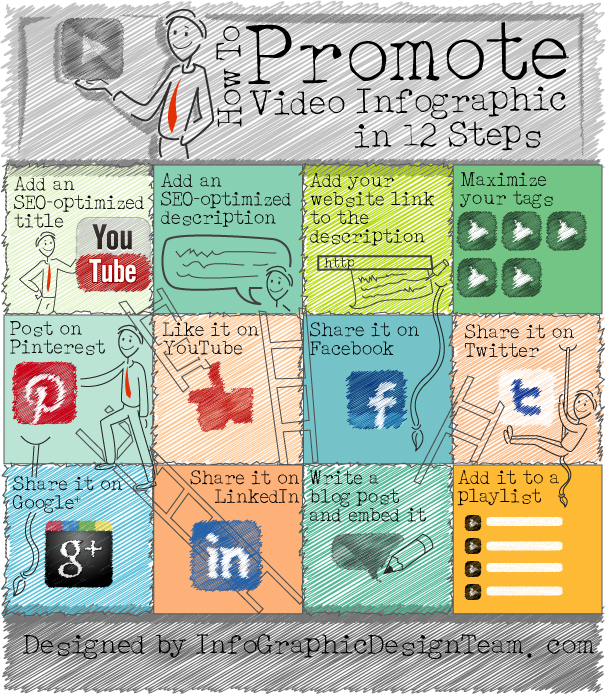 Promote-Your-Video-Infographic
