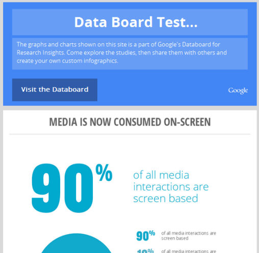 google data board
