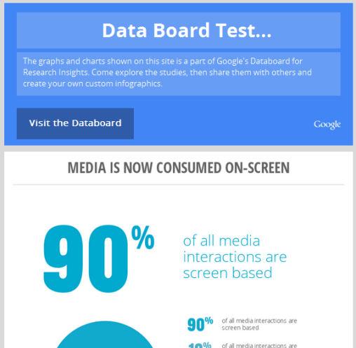 google data board