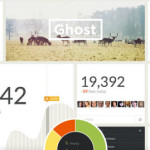 Guest Blogging Considerations, Ghost.org Platform, Long Tail Search, Speedlink 42:2013