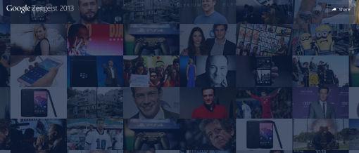 Google Zeitgeist 2013 2014