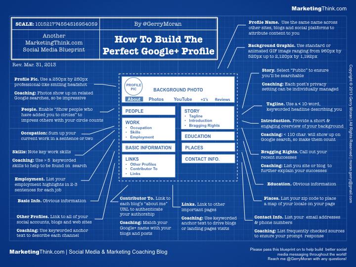 Perfect-Google+-Profile1