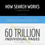 How Search Works, Link Schemes In Widgets, Gmail+, Speeedlink 2:2014