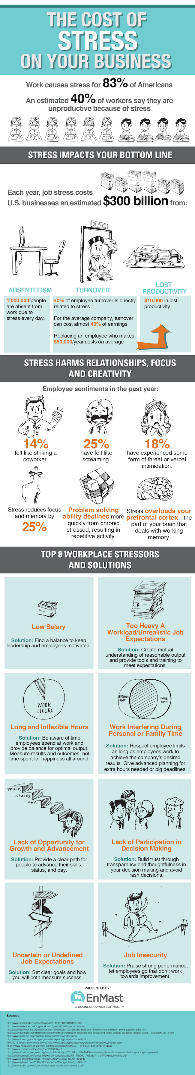 The-Cost-of-Stress-on-Business-Small