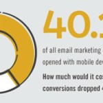 7 Ways To Run An Unsuccessful Mobile Email Campaign