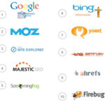 Top SEO Tools and more, Google+ Nofollow Links, Rich Snippet SPAM, Speedlink 6:2014