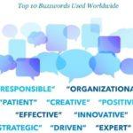 Action Against MyBlogGuest, Disavowed Links Ignored, Top Sales BuzzWords, Speedlink 12:2014