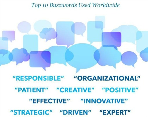 Top Sales BuzzWords