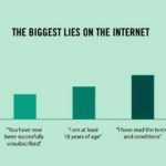 SEO Myths, Google+ +Post Ads, Internet Lies, Speedlink 16:2014