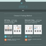 How To Optimize Your Landing Page In 3 Steps