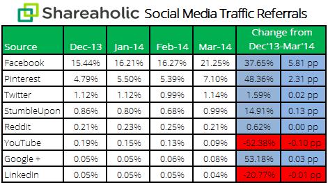social-media-report-Apr-14