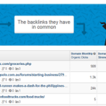 Content Amplification Tactics, Backlink Builder Tool, More World Cup, Speedlink 26:2014