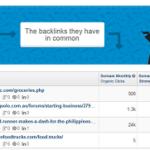 Content Amplification Tactics, Backlink Builder Tool, More World Cup, Speedlink 26:2014