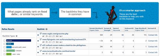BackLinkBuilder