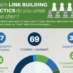 Google+ Name Policy, Link Building Survey, Social Sharing Trends, Speedlink 30:2014