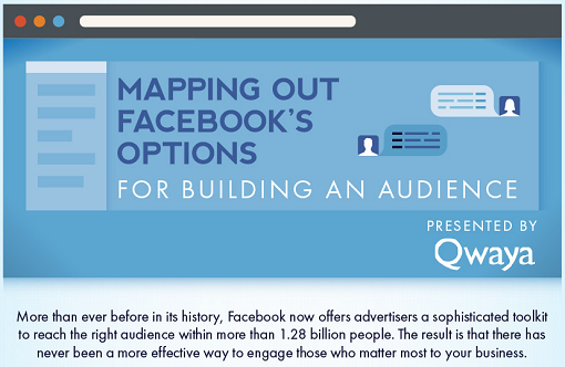 how to target facebook audience