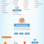 How To Find The Right Audience On Facebook? [infographic]