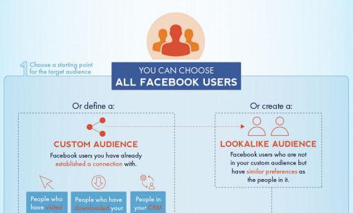 target facebook users
