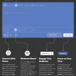 Perfect Facebook Post, Link Echoes, Yahoo Stores, Speedlink 34:2014